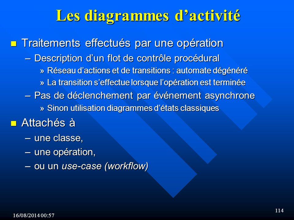 Les diagrammes d'activité