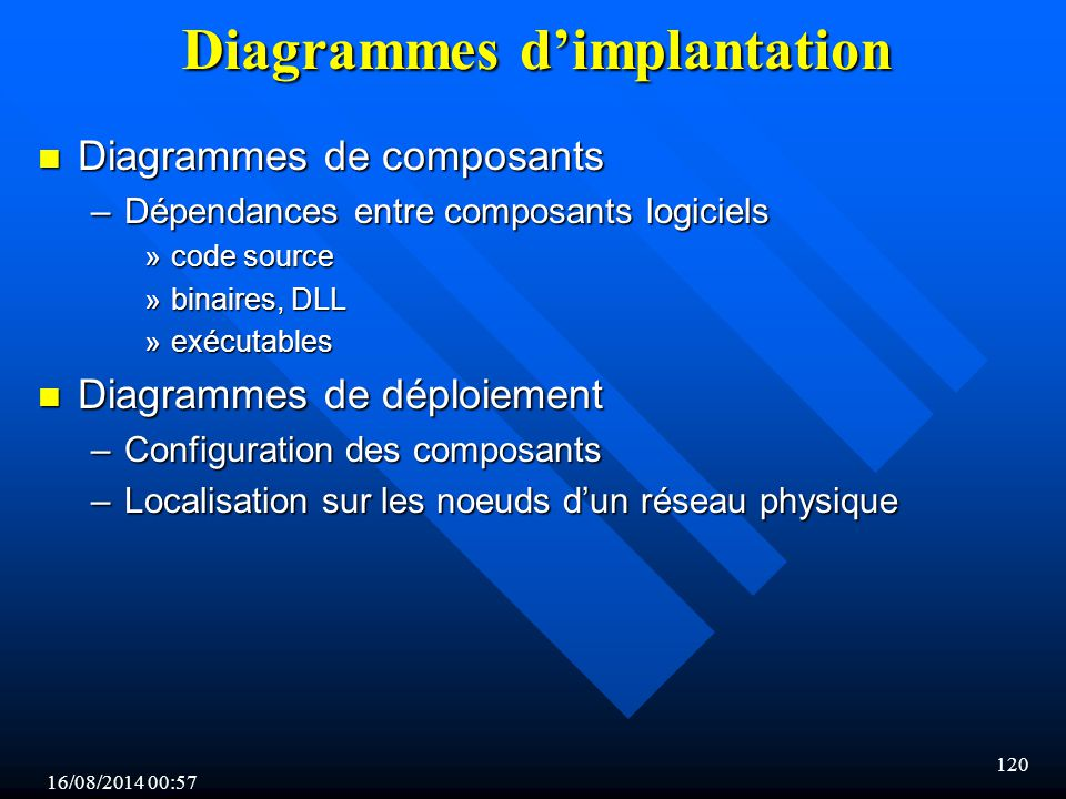 Diagrammes d'implantation
