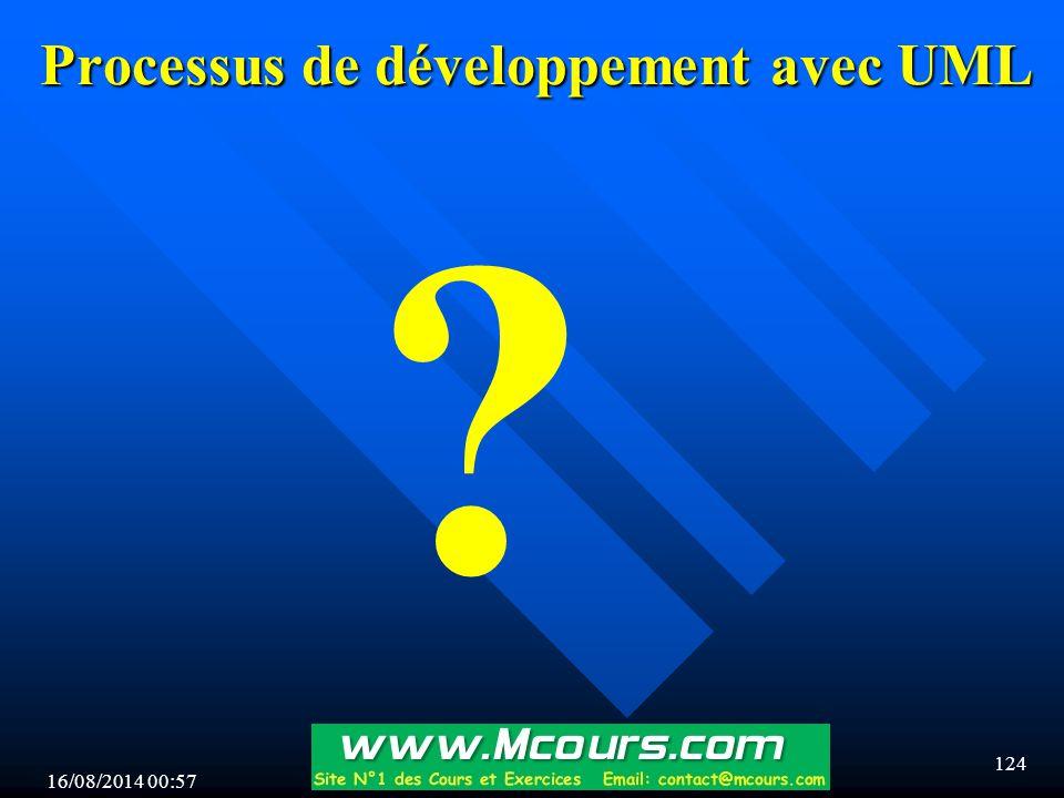 Processus de développement avec UML