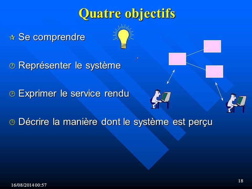 Quatre objectifs Se comprendre Représenter le système