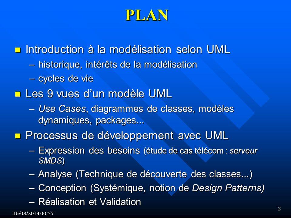 PLAN Introduction à la modélisation selon UML