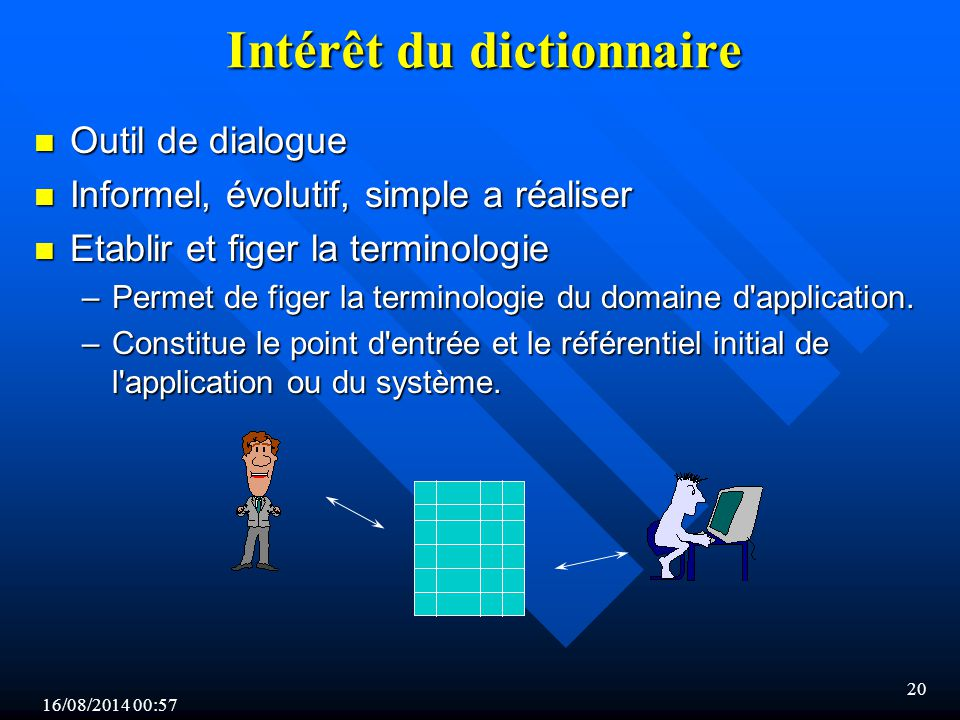 Intérêt du dictionnaire