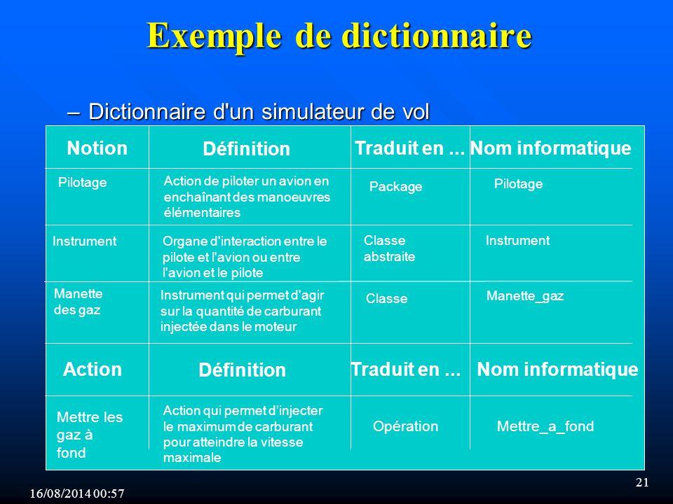 Exemple de dictionnaire
