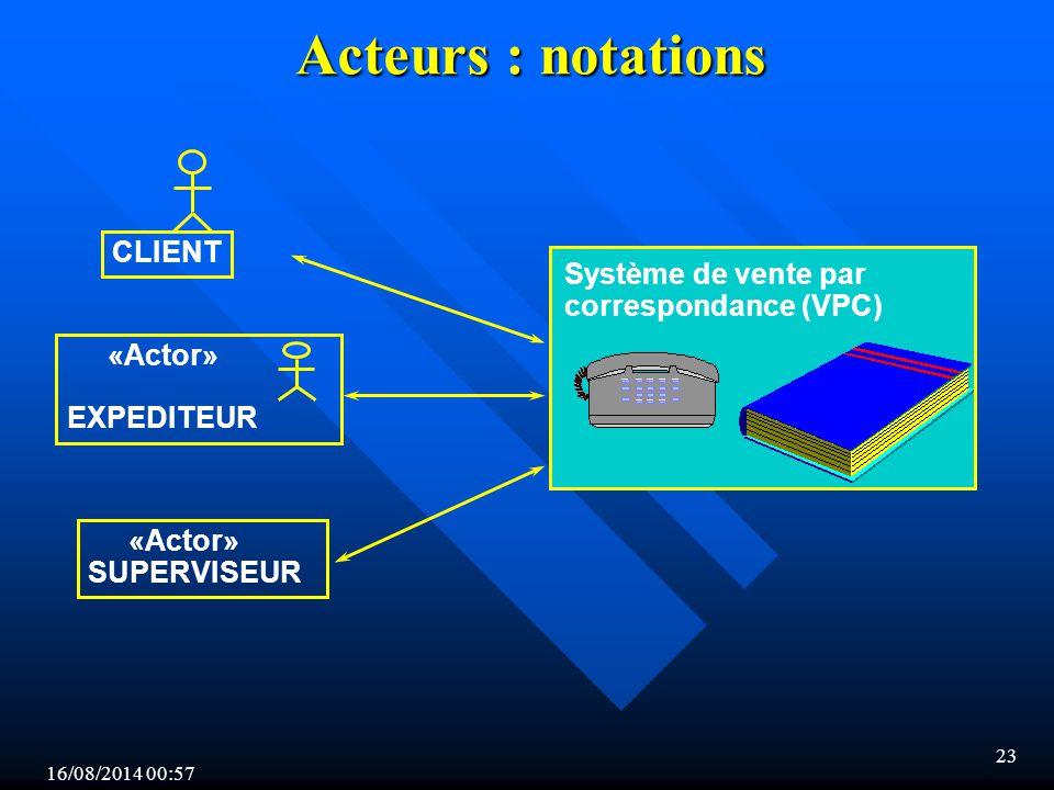 Acteurs : notations CLIENT Système de vente par correspondance (VPC)