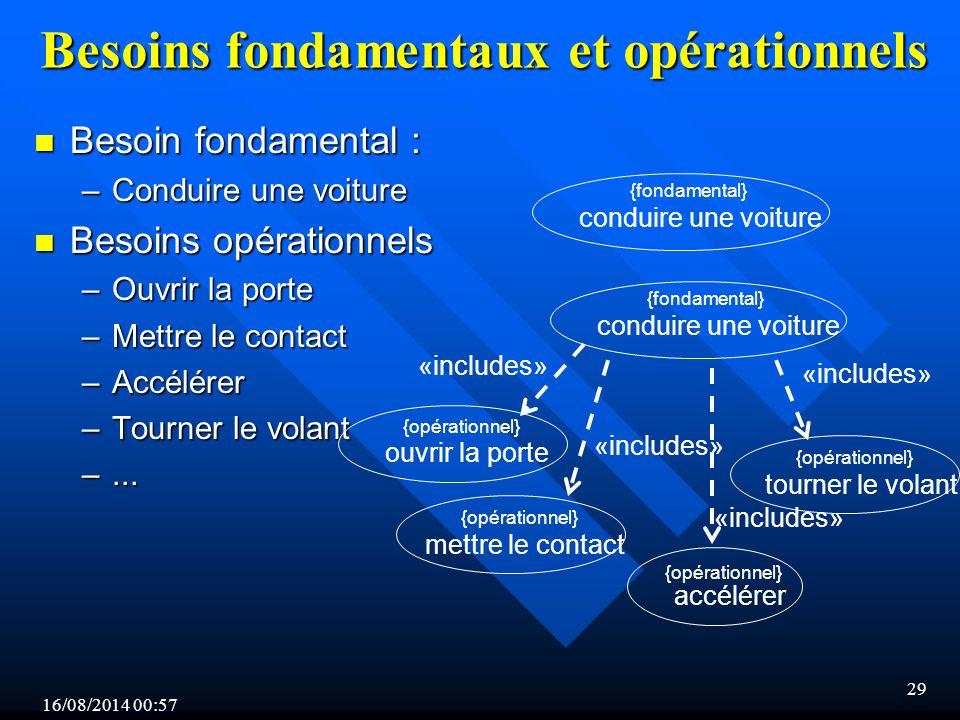 Besoins fondamentaux et opérationnels