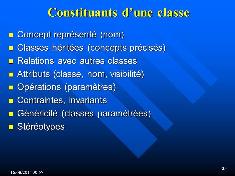 Constituants d'une classe