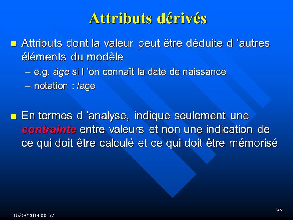 Attributs dérivés Attributs dont la valeur peut être déduite d 'autres éléments du modèle. e.g. âge si l 'on connaît la date de naissance.