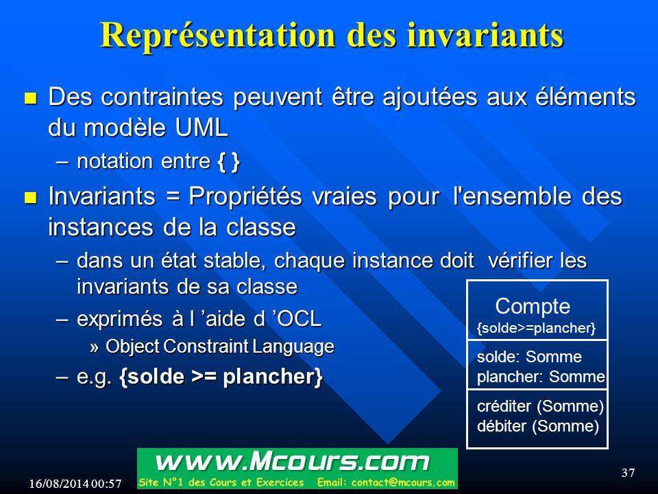 Représentation des invariants
