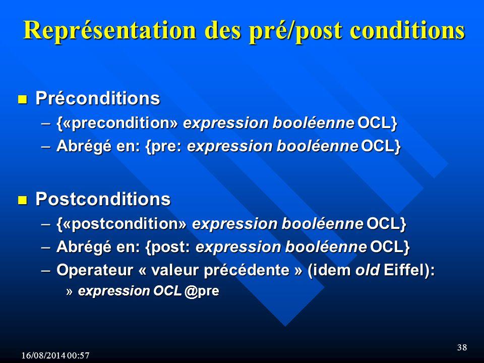Représentation des pré/post conditions