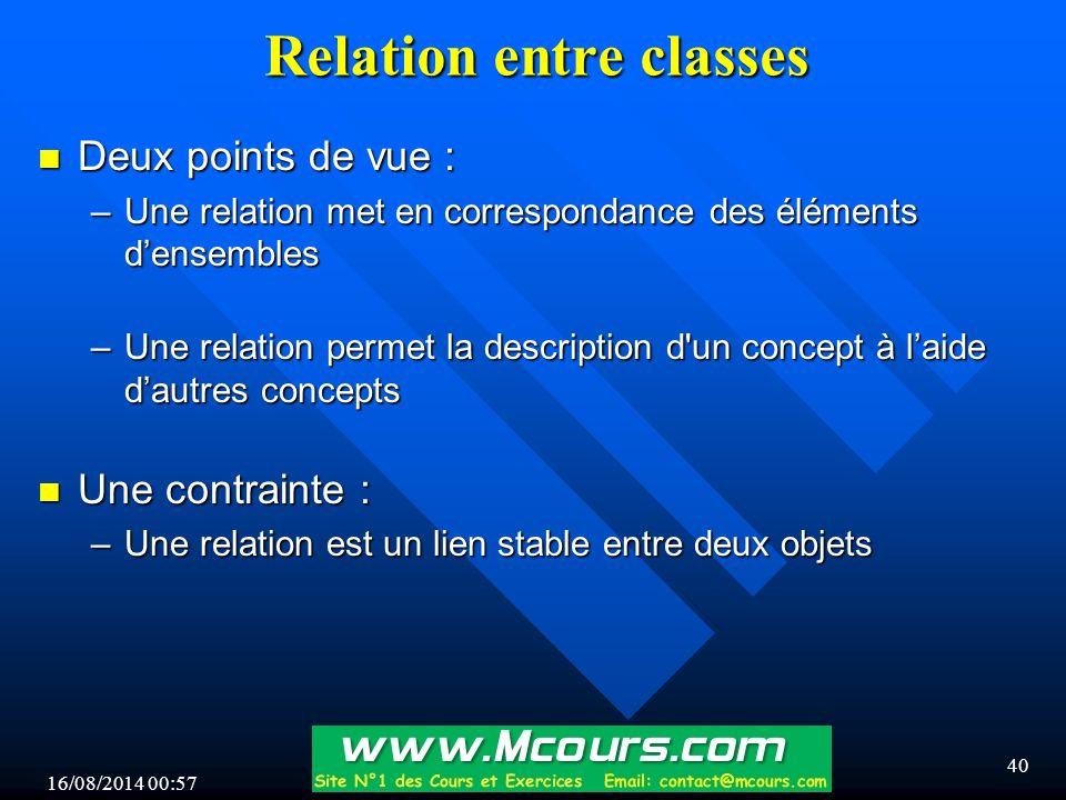 Relation entre classes