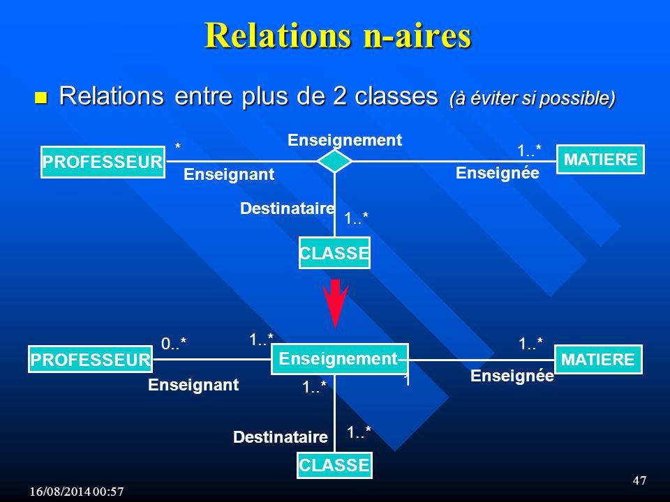 Relations n-aires Relations entre plus de 2 classes (à éviter si possible) Enseignement. * 1..* PROFESSEUR.