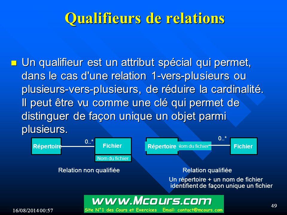 Qualifieurs de relations