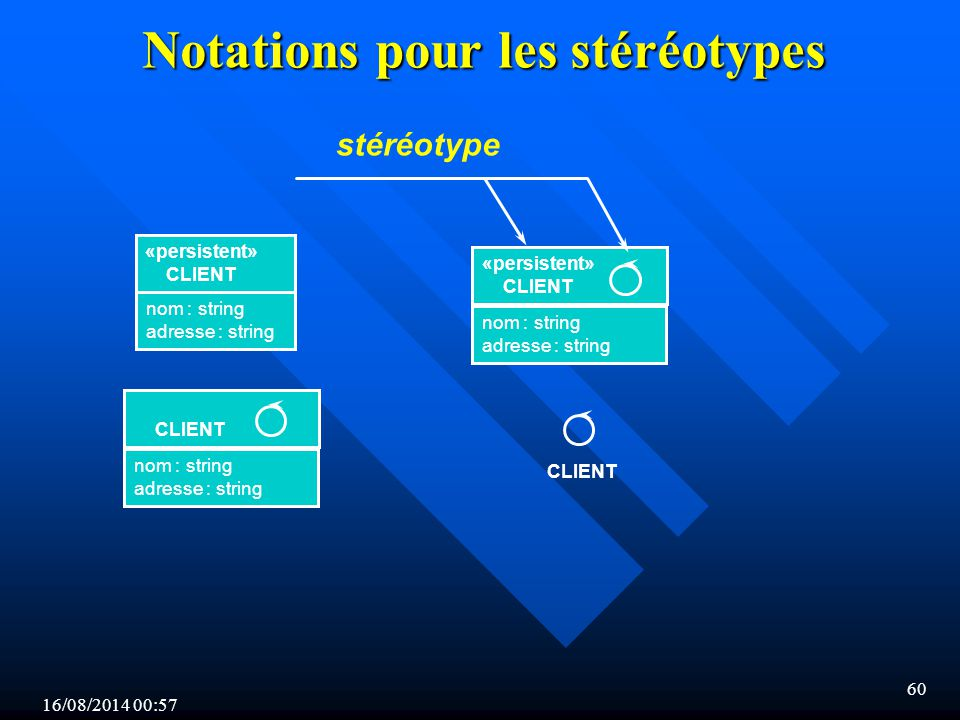 Notations pour les stéréotypes