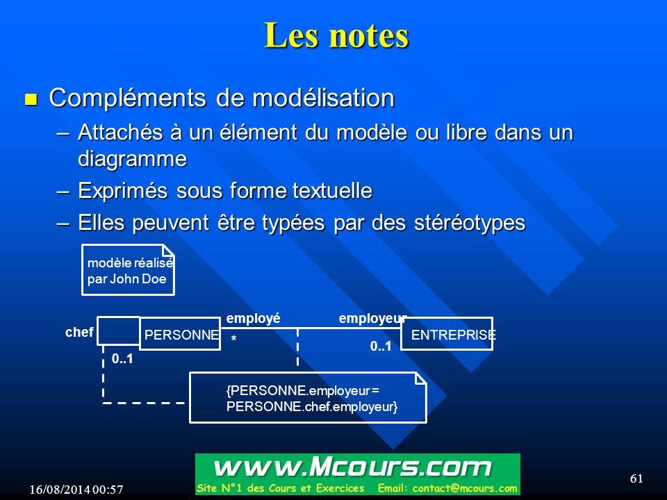 Les notes Compléments de modélisation
