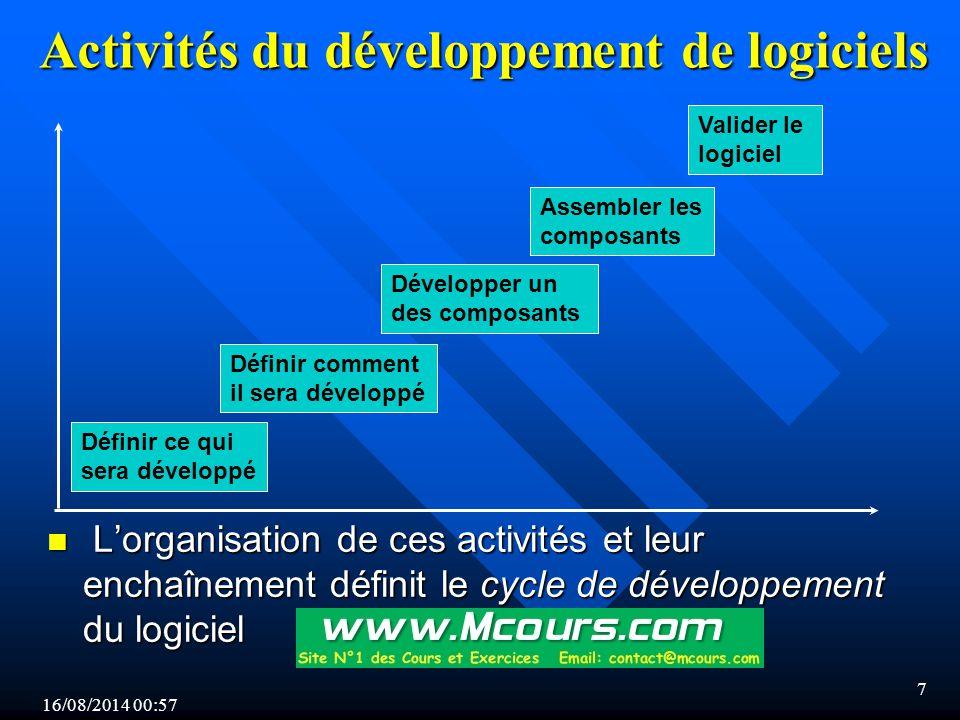 Activités du développement de logiciels