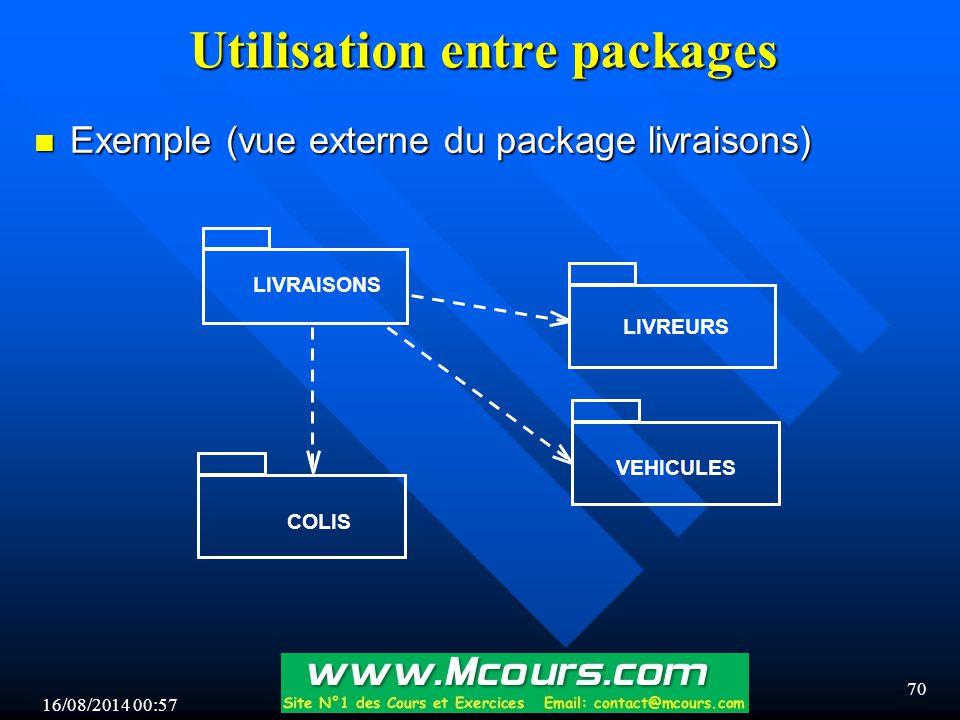 Utilisation entre packages