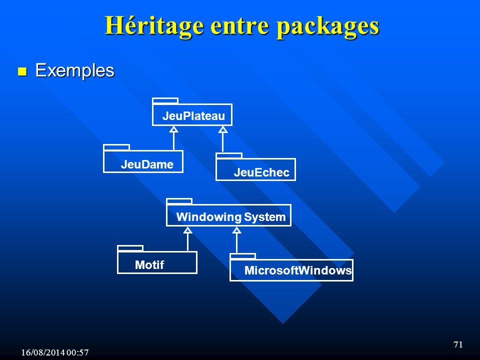 Héritage entre packages