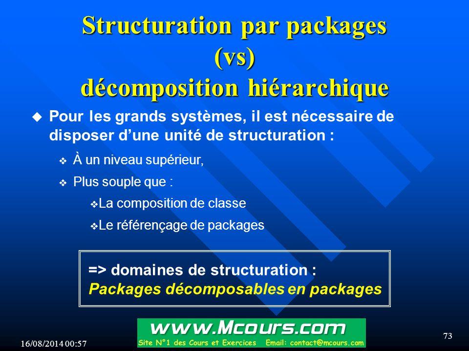 Structuration par packages (vs) décomposition hiérarchique