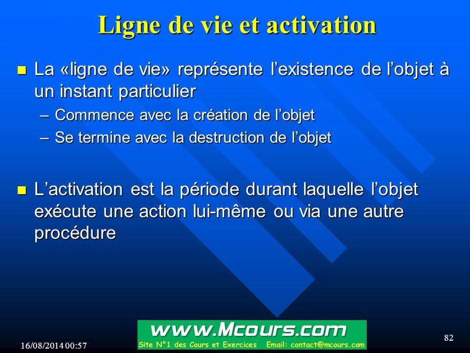 Ligne de vie et activation