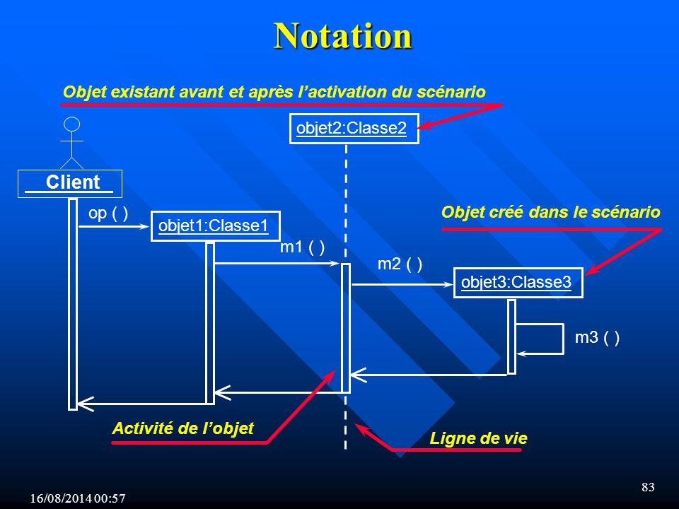 Notation Client Objet existant avant et après l'activation du scénario