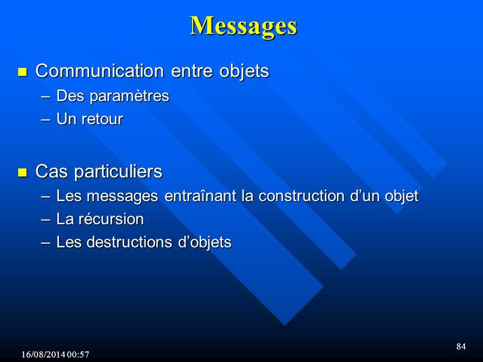Messages Communication entre objets Cas particuliers Des paramètres