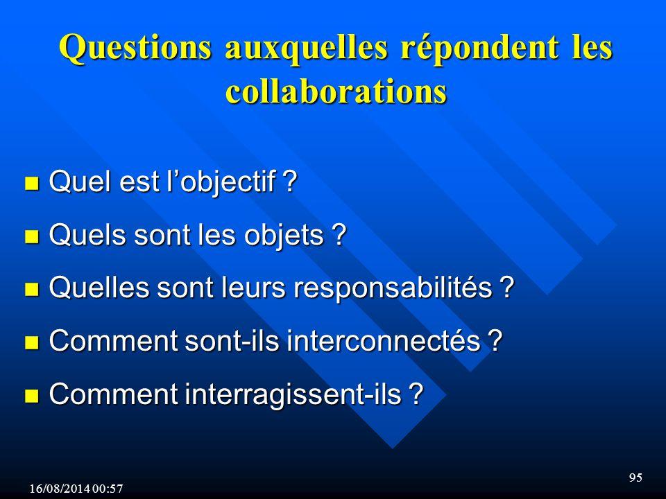 Questions auxquelles répondent les collaborations