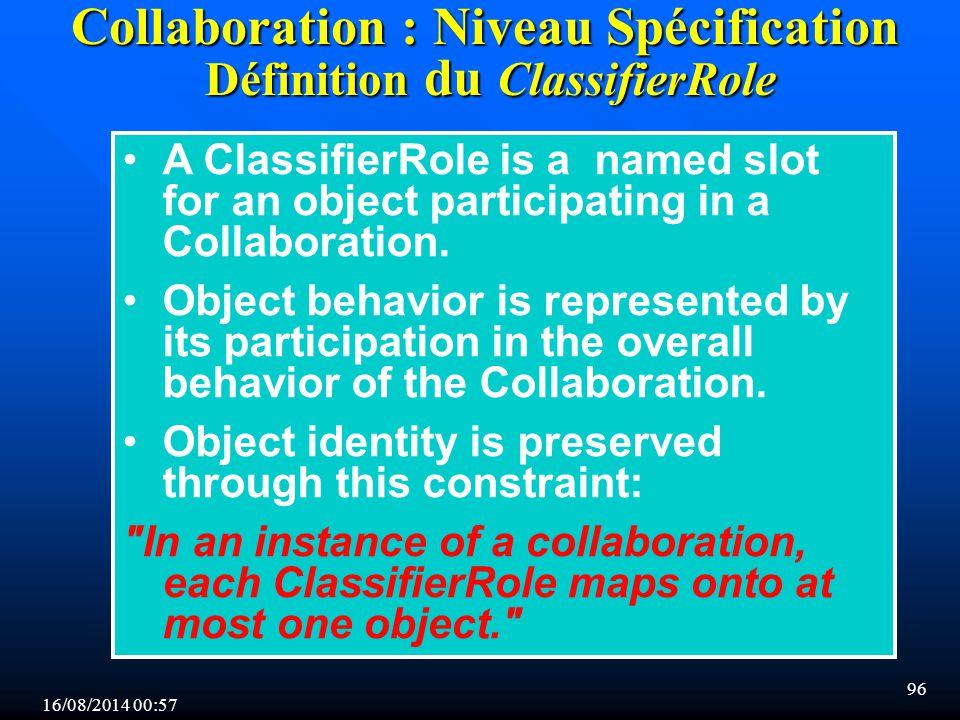 Collaboration : Niveau Spécification Définition du ClassifierRole