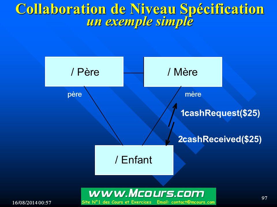 Collaboration de Niveau Spécification un exemple simple