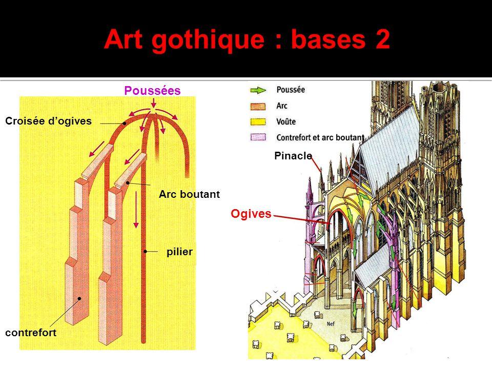 Art gothique : bases 2 Poussées Ogives Croisée d'ogives Pinacle