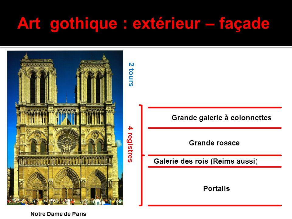 Art gothique : extérieur – façade