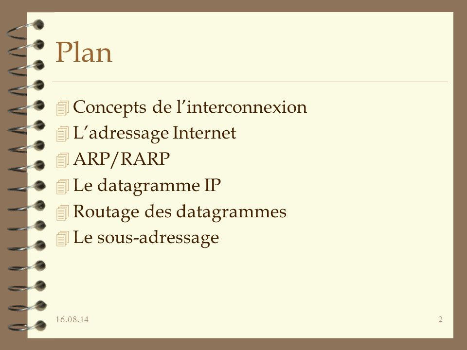 Plan Concepts de l'interconnexion L'adressage Internet ARP/RARP