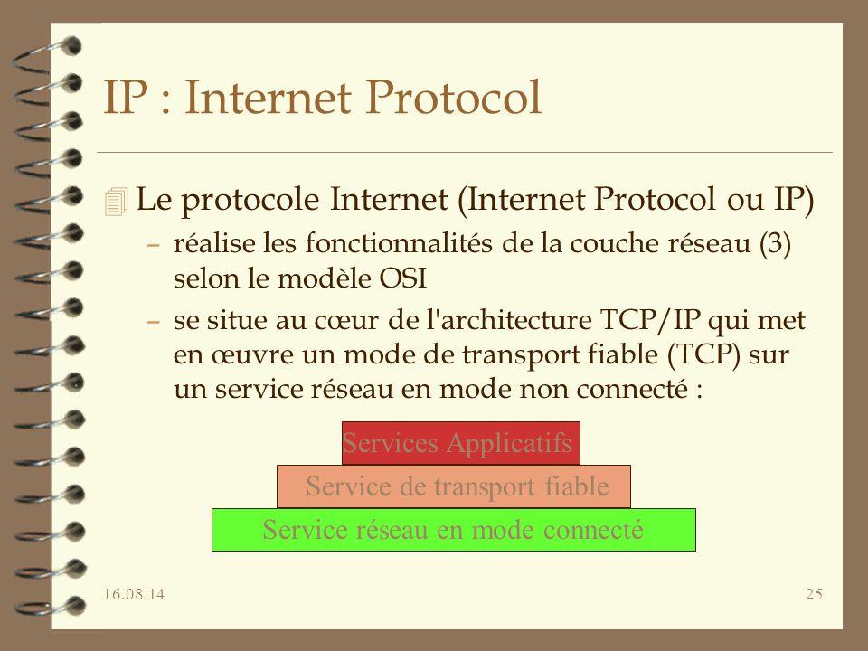 IP : Internet Protocol Le protocole Internet (Internet Protocol ou IP)