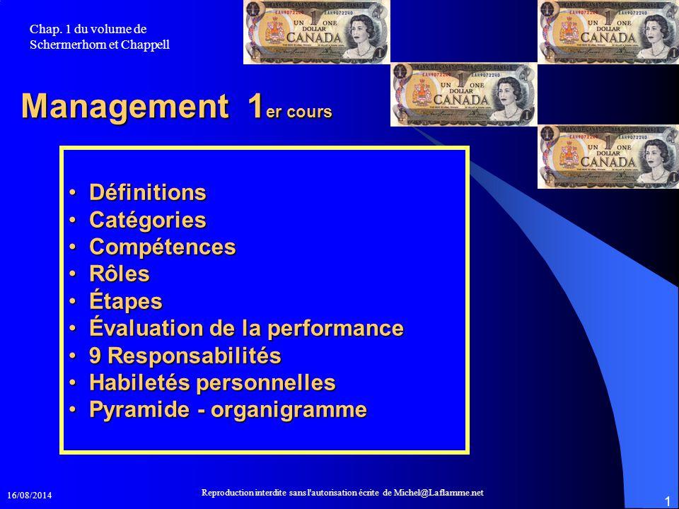 Management 1er cours Définitions Catégories Compétences Rôles Étapes