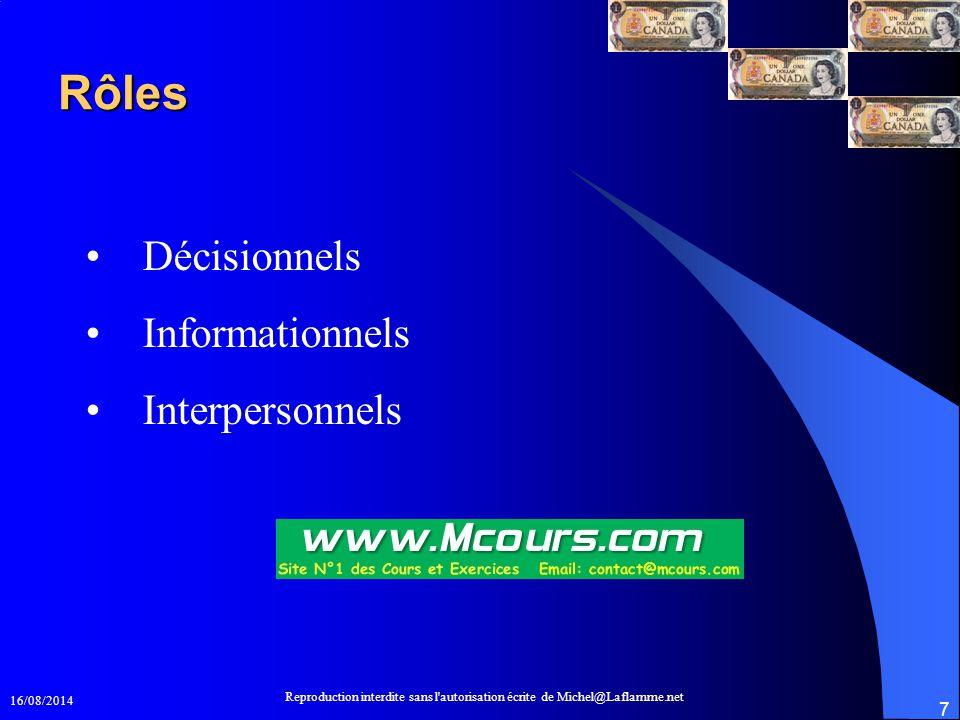 Rôles Décisionnels Informationnels Interpersonnels