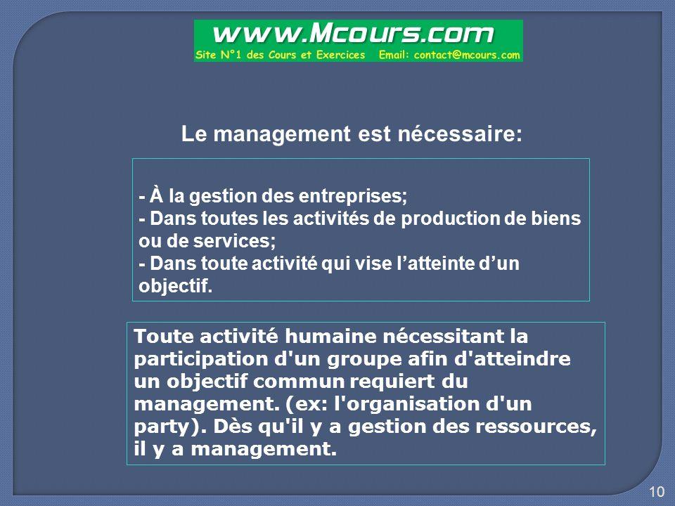 Le management est nécessaire: