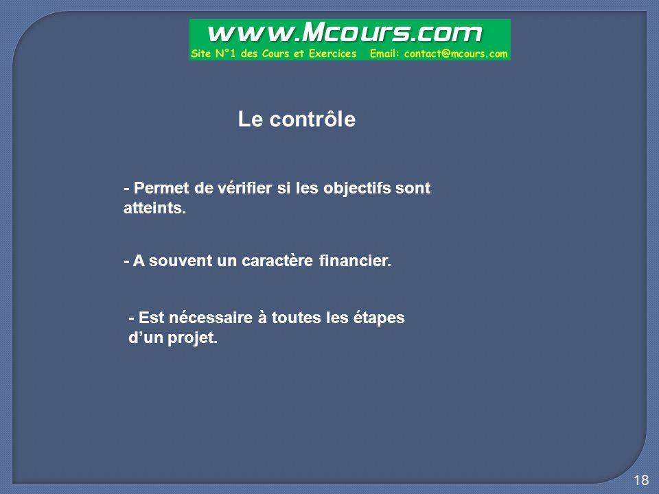 Le contrôle - Permet de vérifier si les objectifs sont atteints.