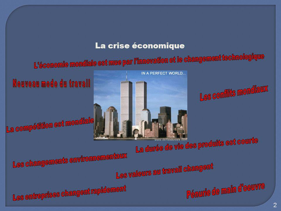 La crise économique L économie mondiale est mue par l innovation et le changement technologique. Nouveau mode du travail.