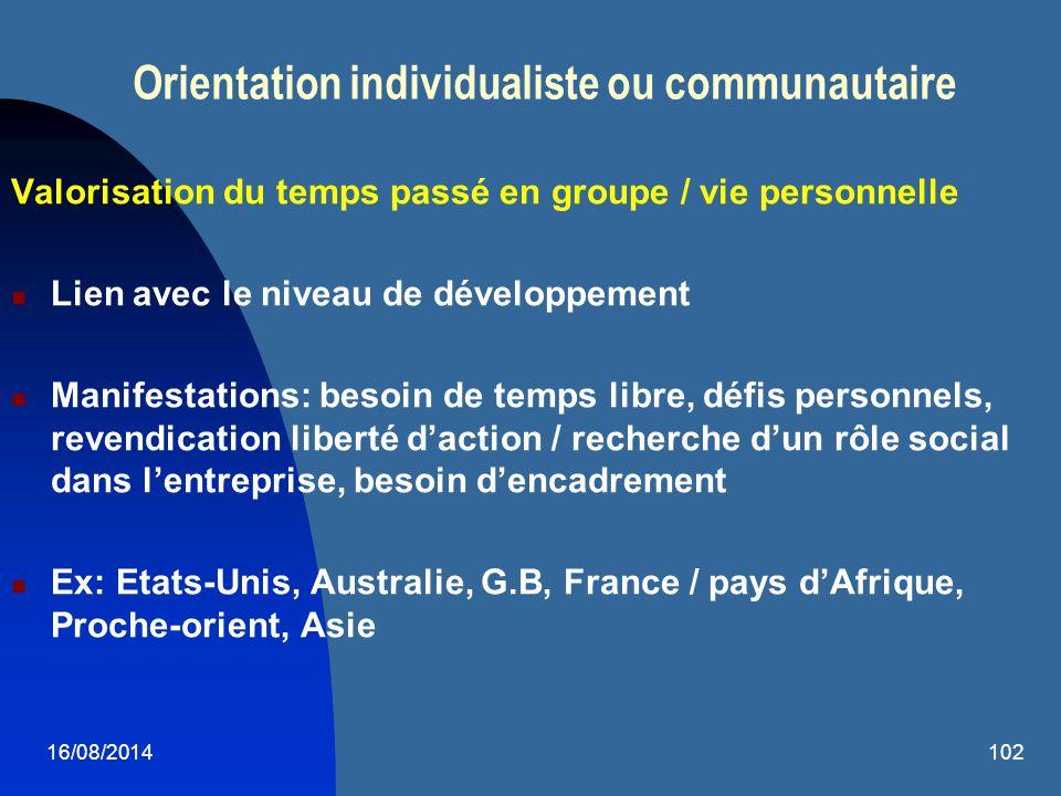 Orientation individualiste ou communautaire