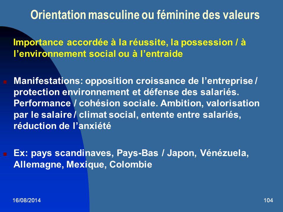 Orientation masculine ou féminine des valeurs