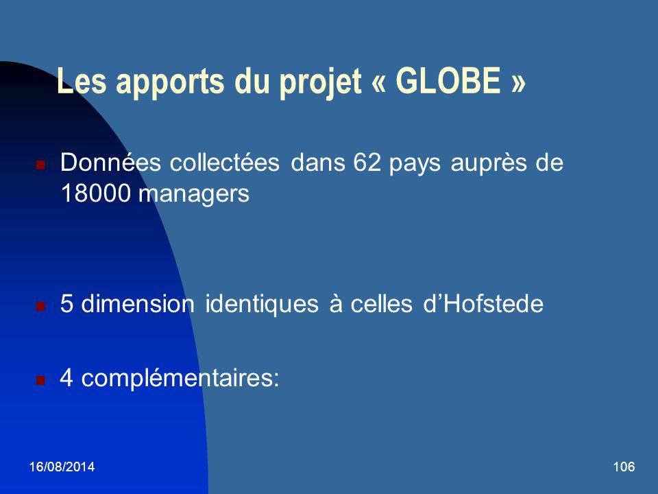 Les apports du projet « GLOBE »