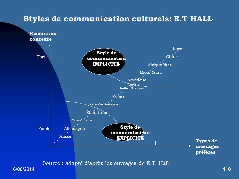 Styles de communication culturels: E.T HALL