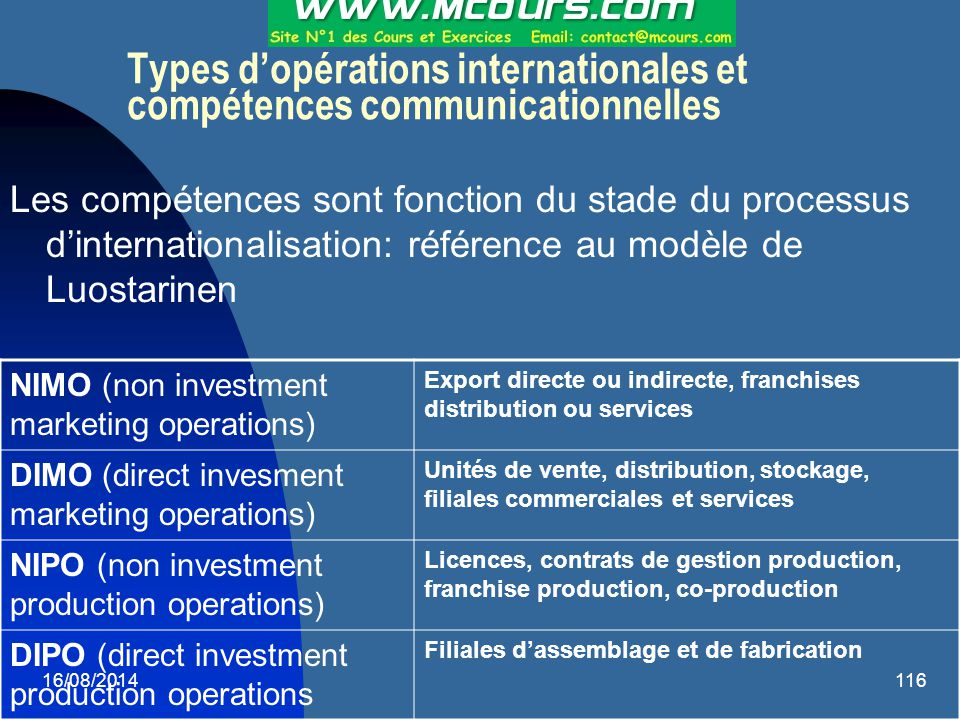 Types d'opérations internationales et compétences communicationnelles