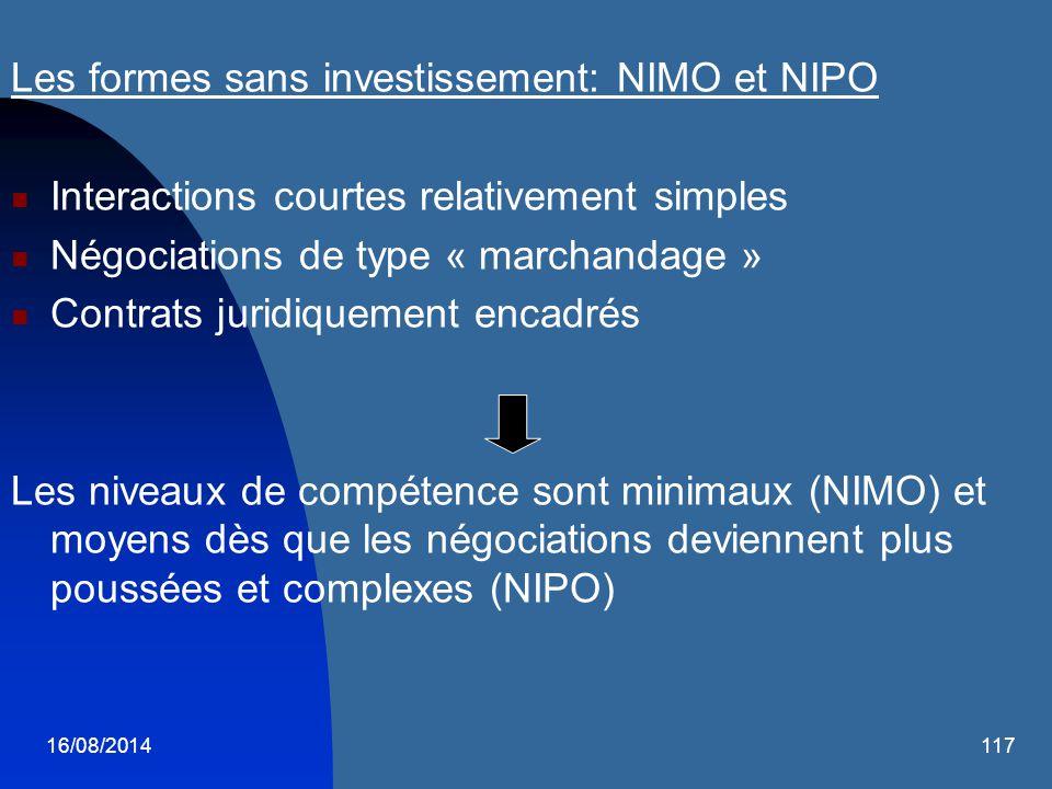 Les formes sans investissement: NIMO et NIPO