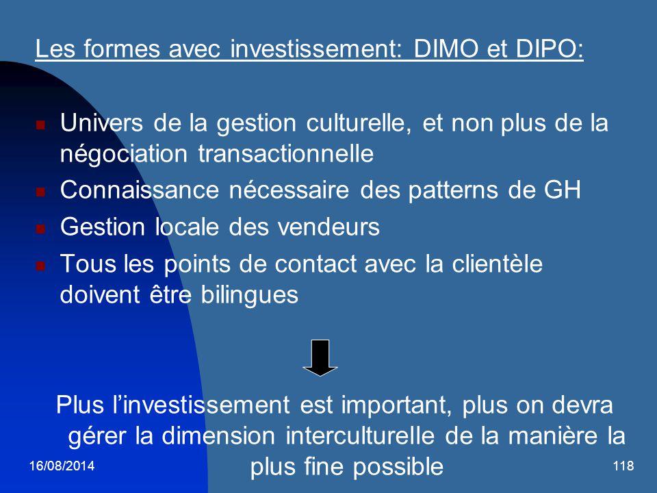 Les formes avec investissement: DIMO et DIPO: