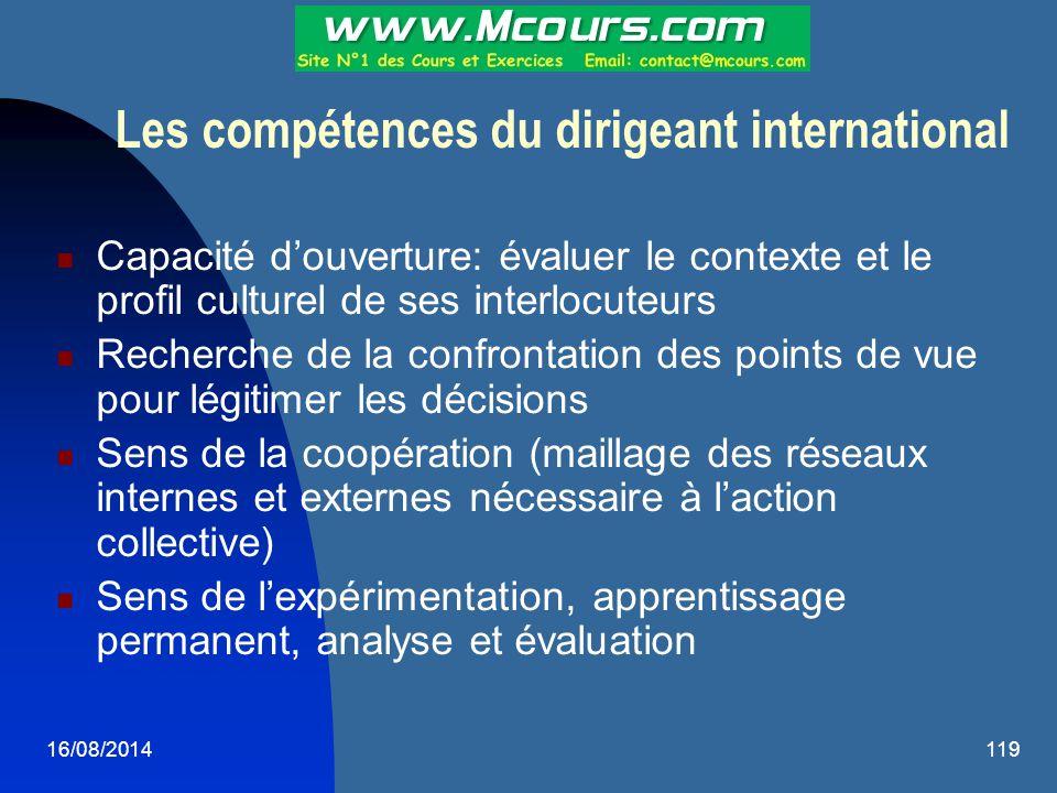 Les compétences du dirigeant international