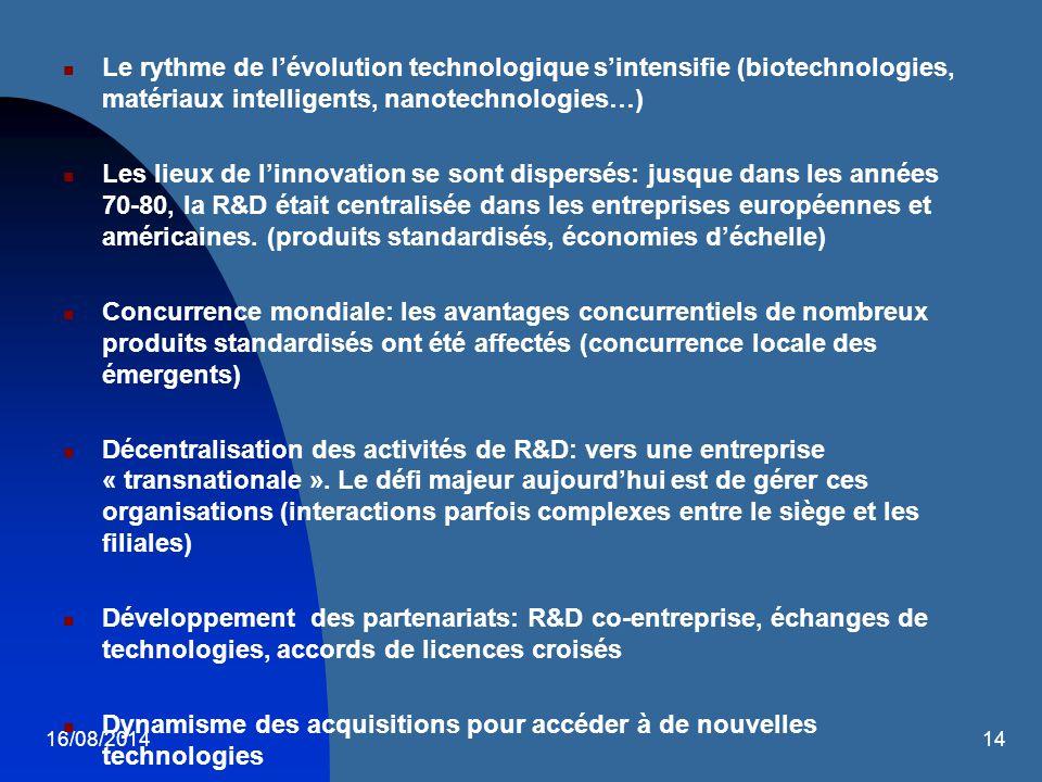 Dynamisme des acquisitions pour accéder à de nouvelles technologies