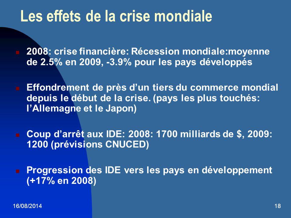 Les effets de la crise mondiale
