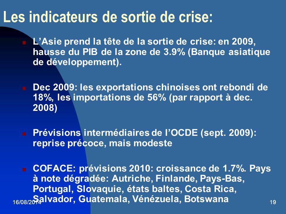 Les indicateurs de sortie de crise: