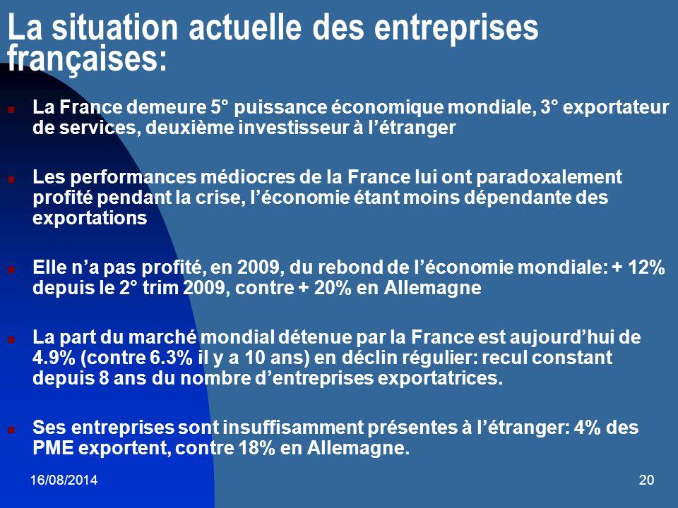 La situation actuelle des entreprises françaises: