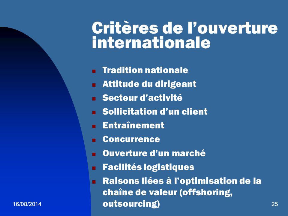 Critères de l'ouverture internationale